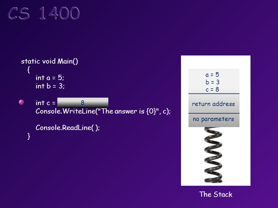The Stack static void Main() { int a = 5; int b = 3; int c = add(a,b); Console.WriteLine( The answer is {0} , c); Console.ReadLine( ); } 8 return address no parameters a = 5 b = 3 c = 8