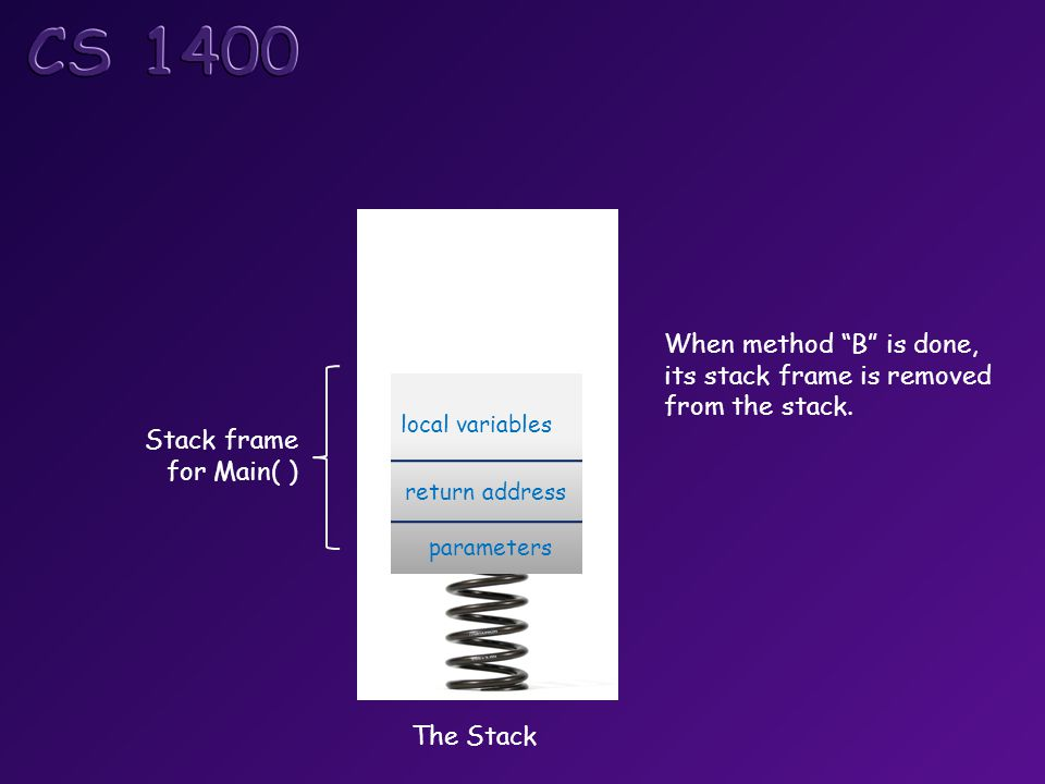 static int Add(int num1, int num2) { int sum; sum = num1 + num2; return sum, } The Stack return address 3535 no parameters a = 5 b = 3 return address no parameters a = 5 b = 3 return address no parameters a = 5 b = 3 Main's Stack Frame return address 3535 sum B's Stack Frame Sum is a local variable declared inside of the Add method 8 eax Copy the value of sum into the eax register 8 Values returned from a method are passed in a special hardware register num1 num2