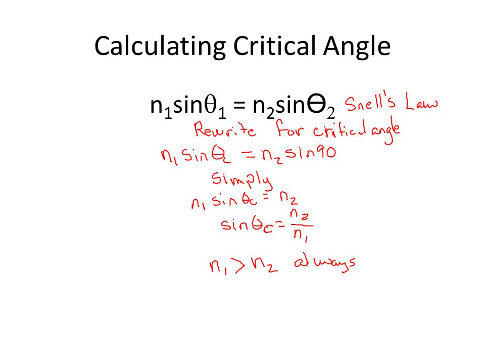 Calculating Critical Angle n 1 sin  1 = n 2 sin 2