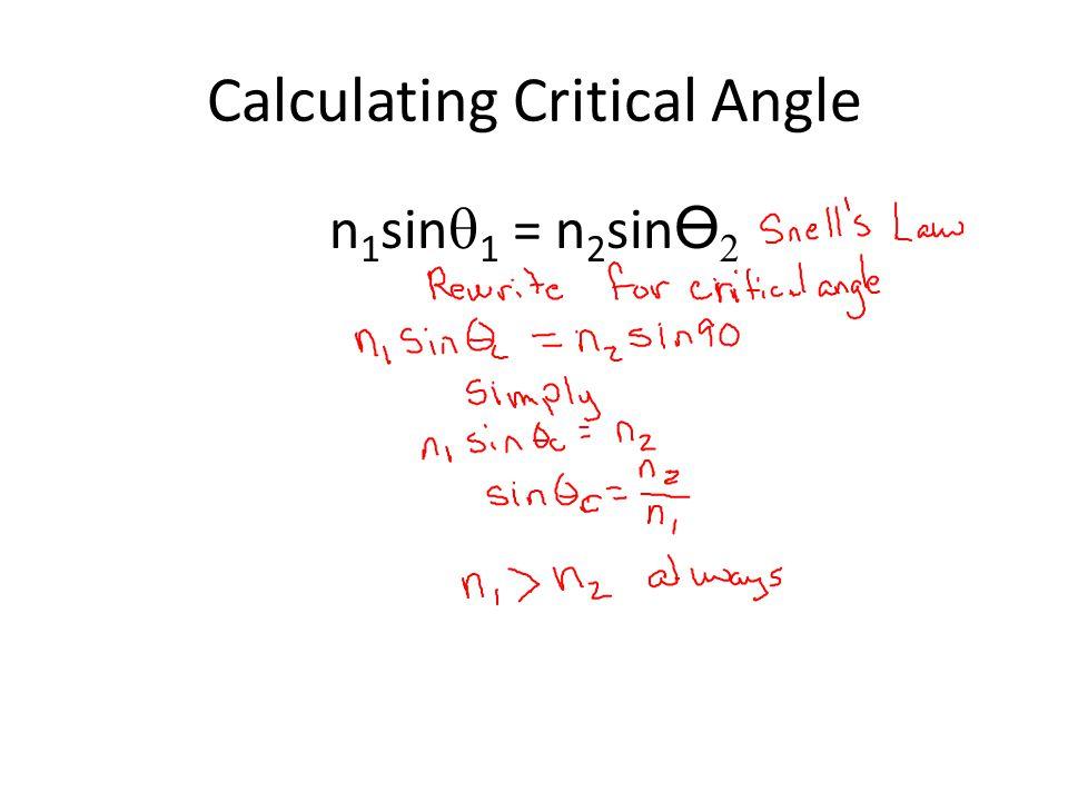 Calculating Critical Angle n 1 sin  1 = n 2 sin 2