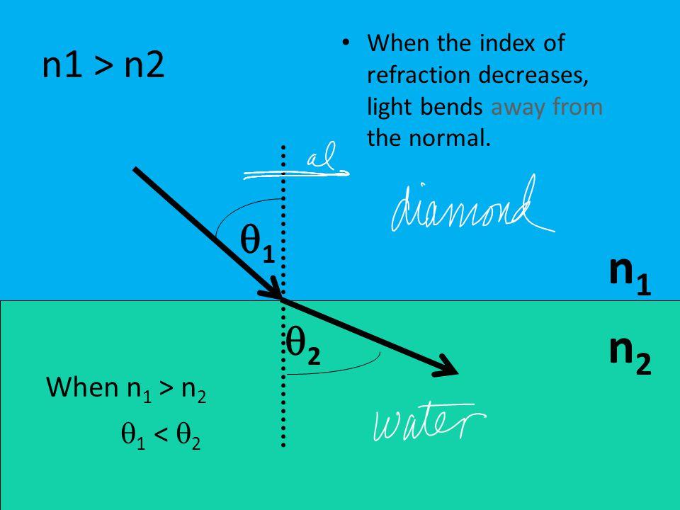n1 > n2 n1n1 n2n2 11 22 When the index of refraction decreases, light bends away from the normal. When n 1 > n 2  1 <  2