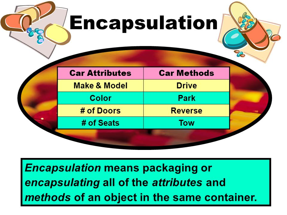 Encapsulation Encapsulation means packaging or encapsulating all of the attributes and methods of an object in the same container. Car AttributesCar M