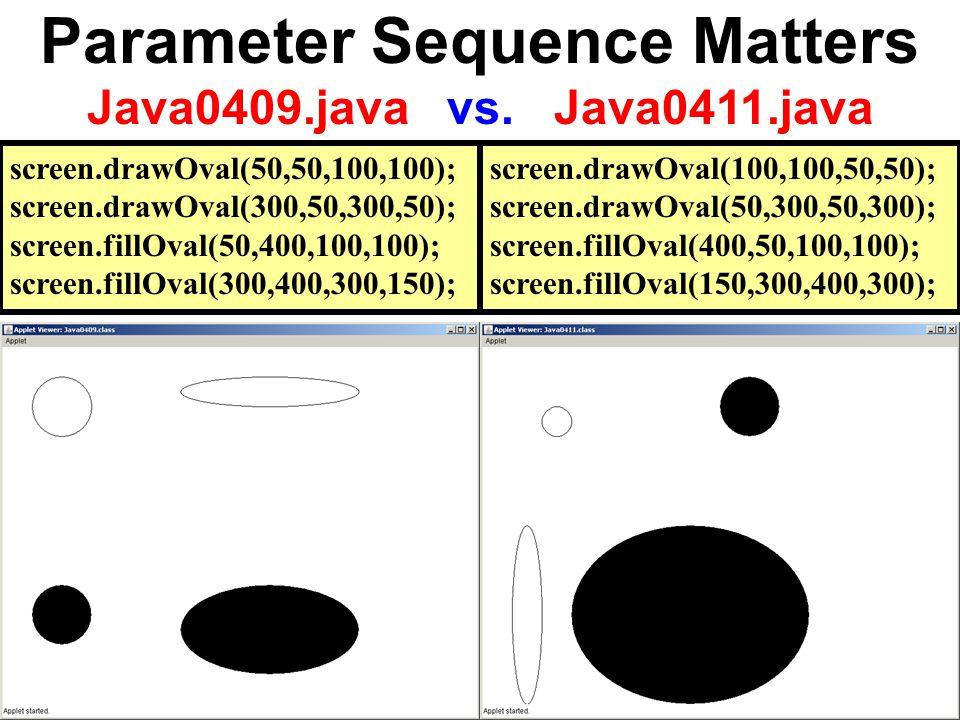 screen.drawOval(100,100,50,50); screen.drawOval(50,300,50,300); screen.fillOval(400,50,100,100); screen.fillOval(150,300,400,300); screen.drawOval(50,50,100,100); screen.drawOval(300,50,300,50); screen.fillOval(50,400,100,100); screen.fillOval(300,400,300,150); Parameter Sequence Matters Java0409.java vs.