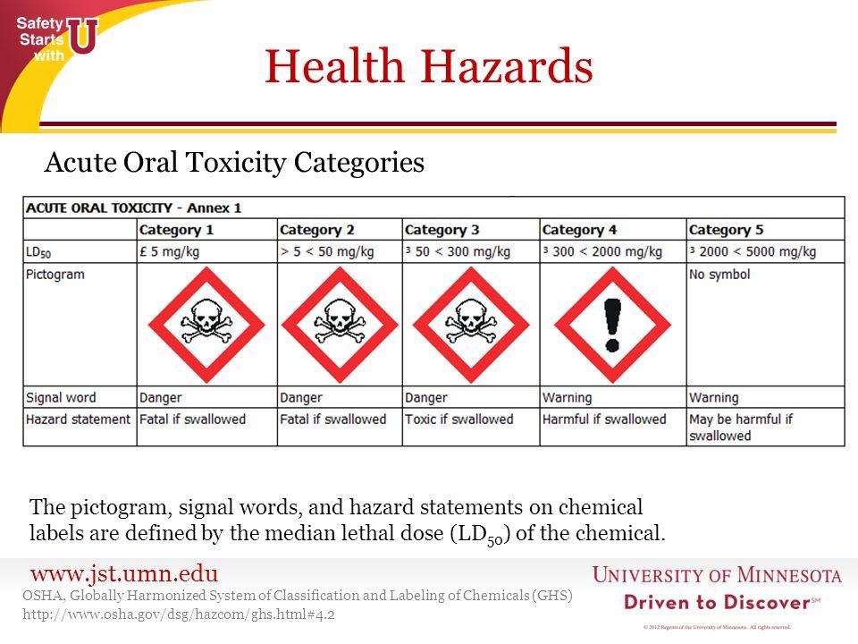 www.jst.umn.edu Health Hazards OSHA, Globally Harmonized System of Classification and Labeling of Chemicals (GHS) http://www.osha.gov/dsg/hazcom/ghs.h