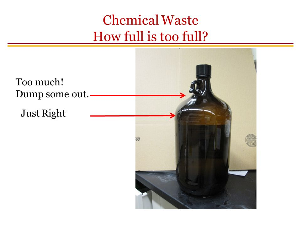Chemical Waste How full is too full? Too much! Dump some out. Just Right