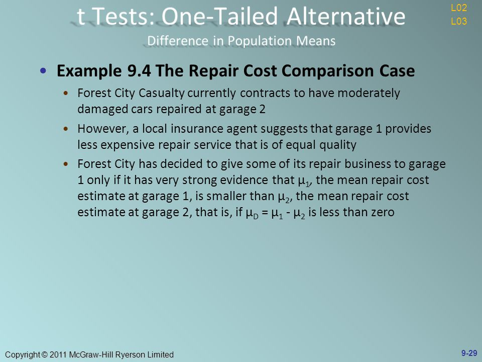 Copyright © 2011 McGraw-Hill Ryerson Limited Example 9.4 The Repair Cost Comparison Case Forest City Casualty currently contracts to have moderately damaged cars repaired at garage 2 However, a local insurance agent suggests that garage 1 provides less expensive repair service that is of equal quality Forest City has decided to give some of its repair business to garage 1 only if it has very strong evidence that μ 1, the mean repair cost estimate at garage 1, is smaller than μ 2, the mean repair cost estimate at garage 2, that is, if μ D = μ 1 - μ 2 is less than zero 9-29 L02 L03