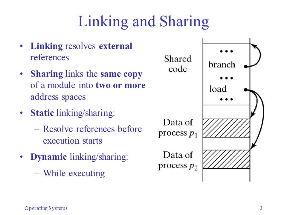 Operating Systems4 Sharing without Virtual Memory With one or no Relocation Register (RR) –All memory of a process is contiguous –Sharing user programs: Possible only with 2 user programs by partial overlap Too restrictive and difficult; generally not used –Sharing system components: Components are assigned specific, agreed-upon starting positions Linker resolves references to those locations