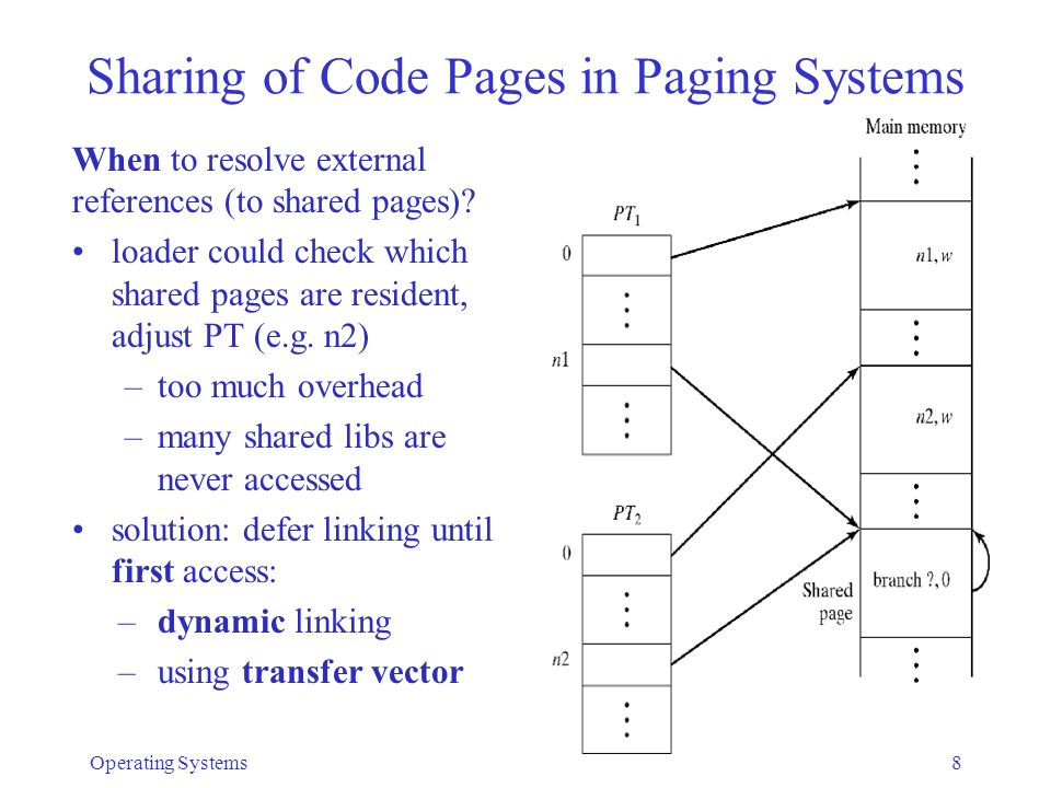 Operating Systems9 Dynamic Linking via Transfer Vector One tv entry per shared module Initially each entry contains only a stub Stub does the following: –checks if referenced code is loaded –if not, it loads it –it then replaces itself by a branch to shared code Next reference to the same code bypasses stub (simple indirect branch)