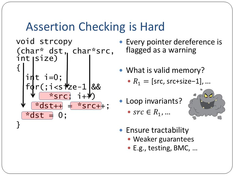 Assertion Checking is Hard void strcopy (char* dst, char*src, int size) { int i=0; for(;i<size-1 && *src; i++) *dst++ = *src++; *dst = 0; }