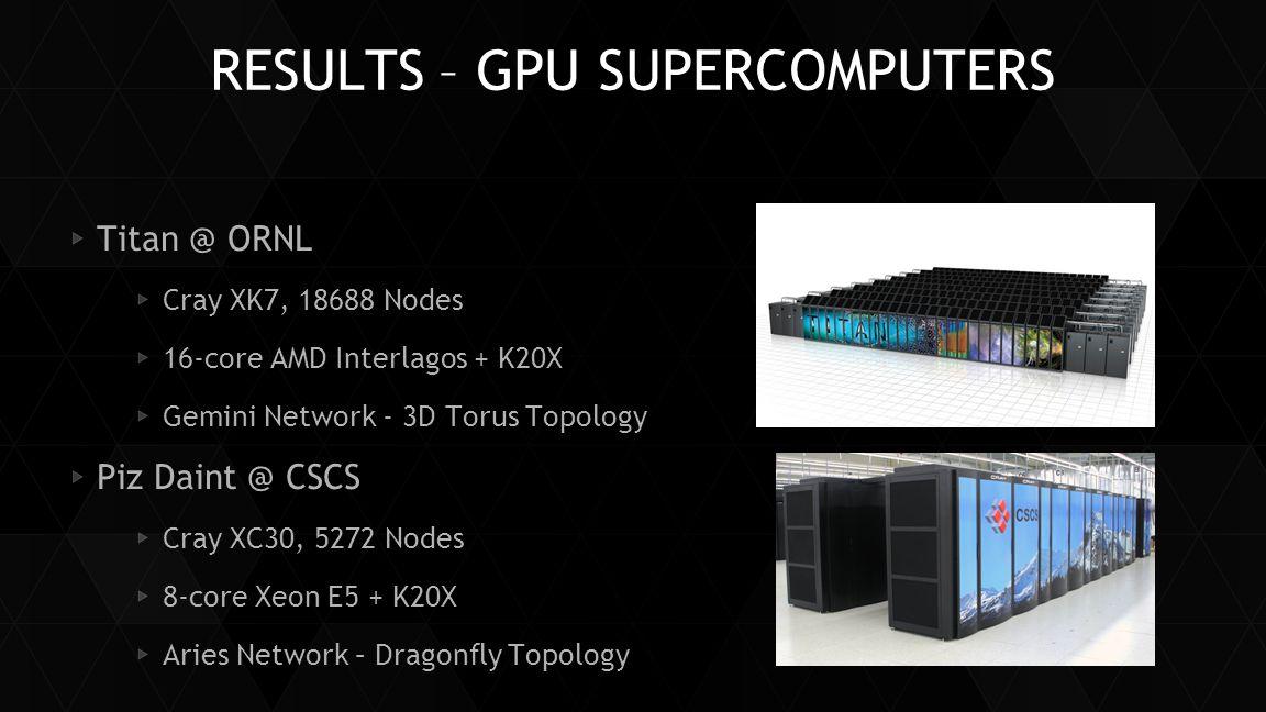 RESULTS – GPU SUPERCOMPUTERS Titan @ ORNL Cray XK7, 18688 Nodes 16-core AMD Interlagos + K20X Gemini Network - 3D Torus Topology Piz Daint @ CSCS Cray