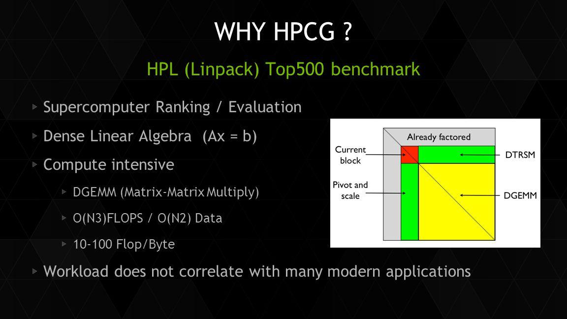 WHY HPCG ? Supercomputer Ranking / Evaluation Dense Linear Algebra (Ax = b) Compute intensive DGEMM (Matrix-Matrix Multiply) O(N3)FLOPS / O(N2) Data 1