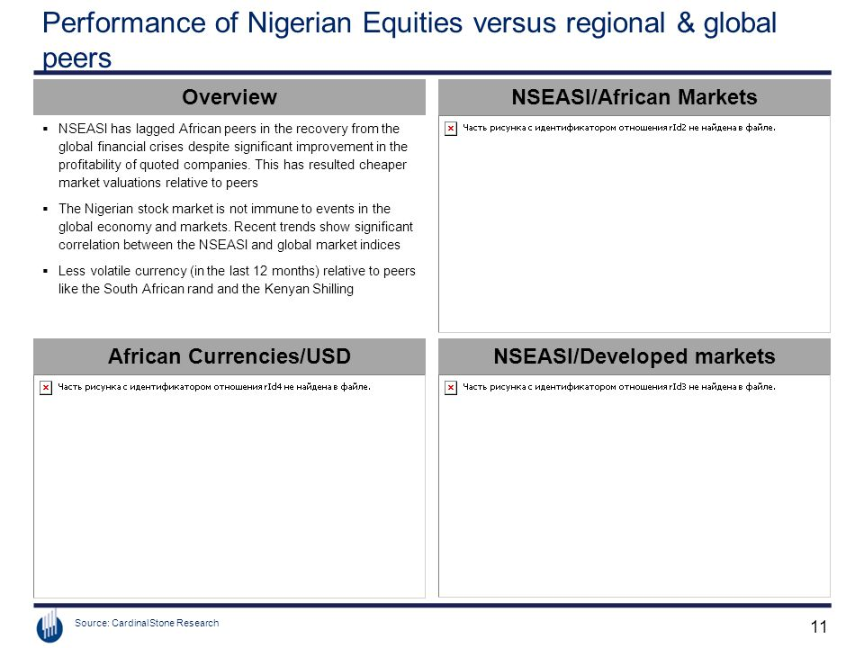 Performance of Nigerian Equities versus regional & global peers 11 OverviewNSEASI/African Markets African Currencies/USDNSEASI/Developed markets  NSEASI has lagged African peers in the recovery from the global financial crises despite significant improvement in the profitability of quoted companies.
