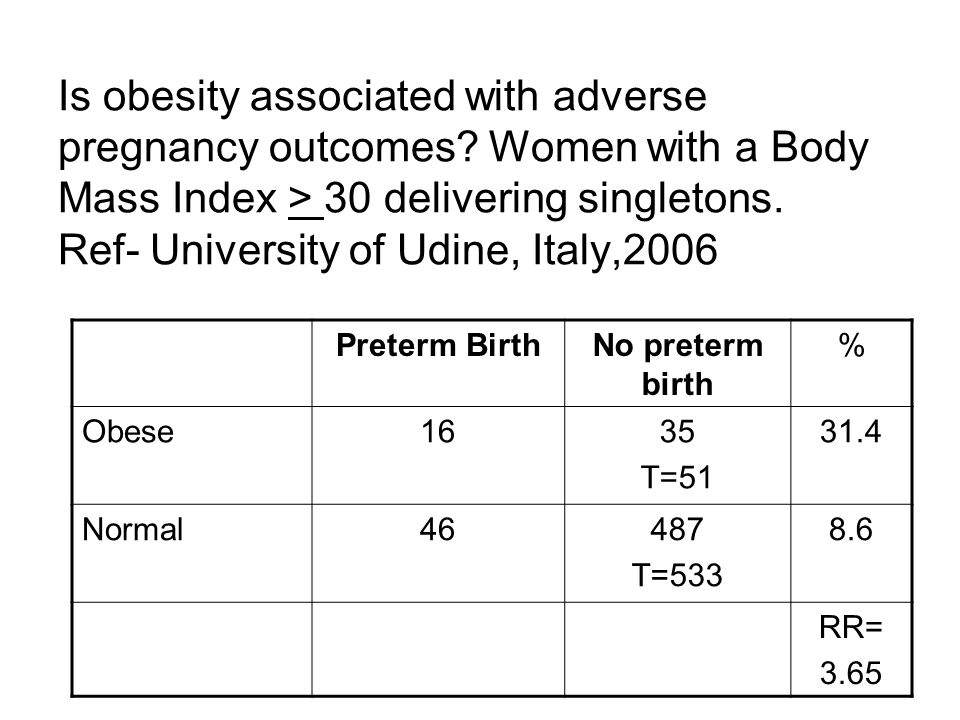 Is obesity associated with adverse pregnancy outcomes.