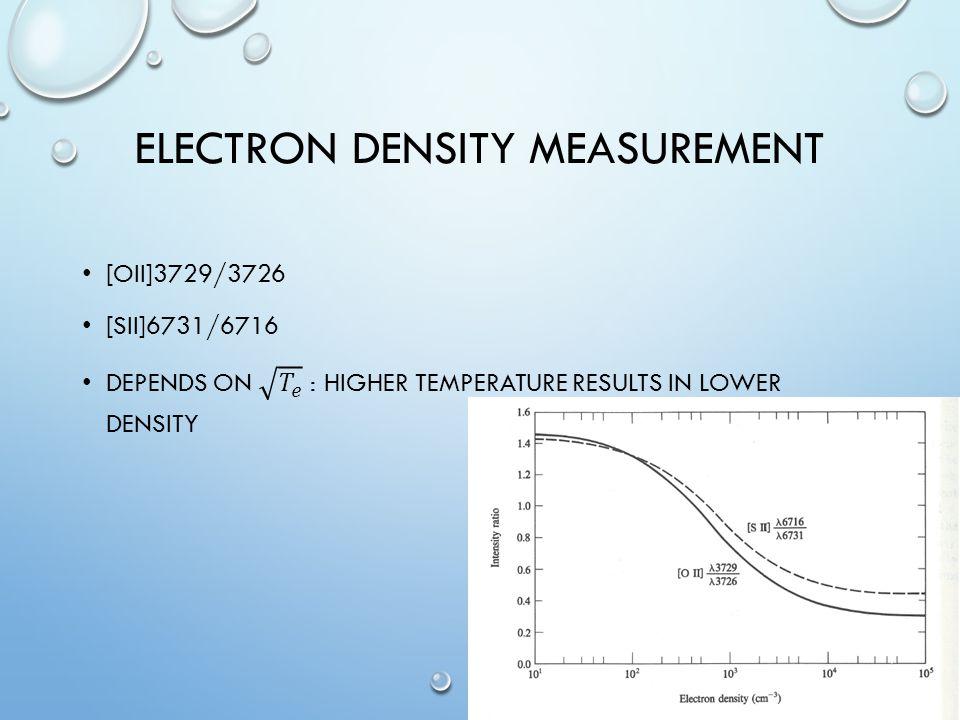 ELECTRON DENSITY MEASUREMENT