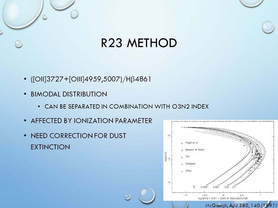 R23 METHOD ([OII]3727+[OIII]4959,5007)/H  4861 BIMODAL DISTRIBUTION CAN BE SEPARATED IN COMBINATION WITH O3N2 INDEX AFFECTED BY IONIZATION PARAMETER NEED CORRECTION FOR DUST EXTINCTION McGaugh, ApJ 380, 140 (1991)