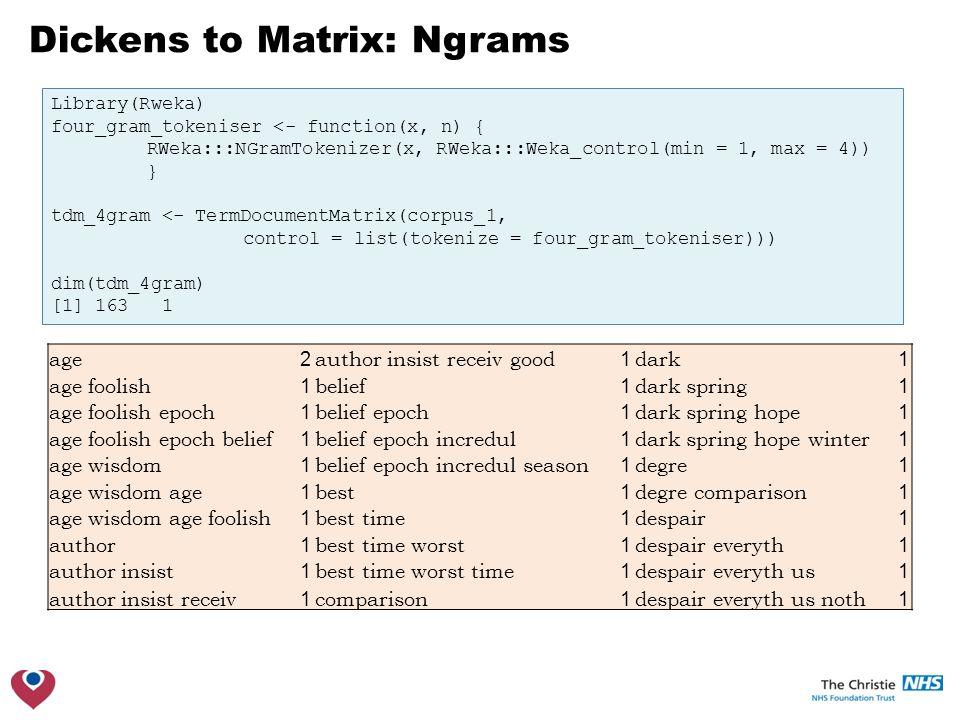 Library(Rweka) four_gram_tokeniser <- function(x, n) { RWeka:::NGramTokenizer(x, RWeka:::Weka_control(min = 1, max = 4)) } tdm_4gram <- TermDocumentMatrix(corpus_1, control = list(tokenize = four_gram_tokeniser))) dim(tdm_4gram) [1] 163 1 age 2 author insist receiv good 1 dark 1 age foolish 1 belief 1 dark spring 1 age foolish epoch 1 belief epoch 1 dark spring hope 1 age foolish epoch belief 1 belief epoch incredul 1 dark spring hope winter 1 age wisdom 1 belief epoch incredul season 1 degre 1 age wisdom age 1 best 1 degre comparison 1 age wisdom age foolish 1 best time 1 despair 1 author 1 best time worst 1 despair everyth 1 author insist 1 best time worst time 1 despair everyth us 1 author insist receiv 1 comparison 1 despair everyth us noth 1