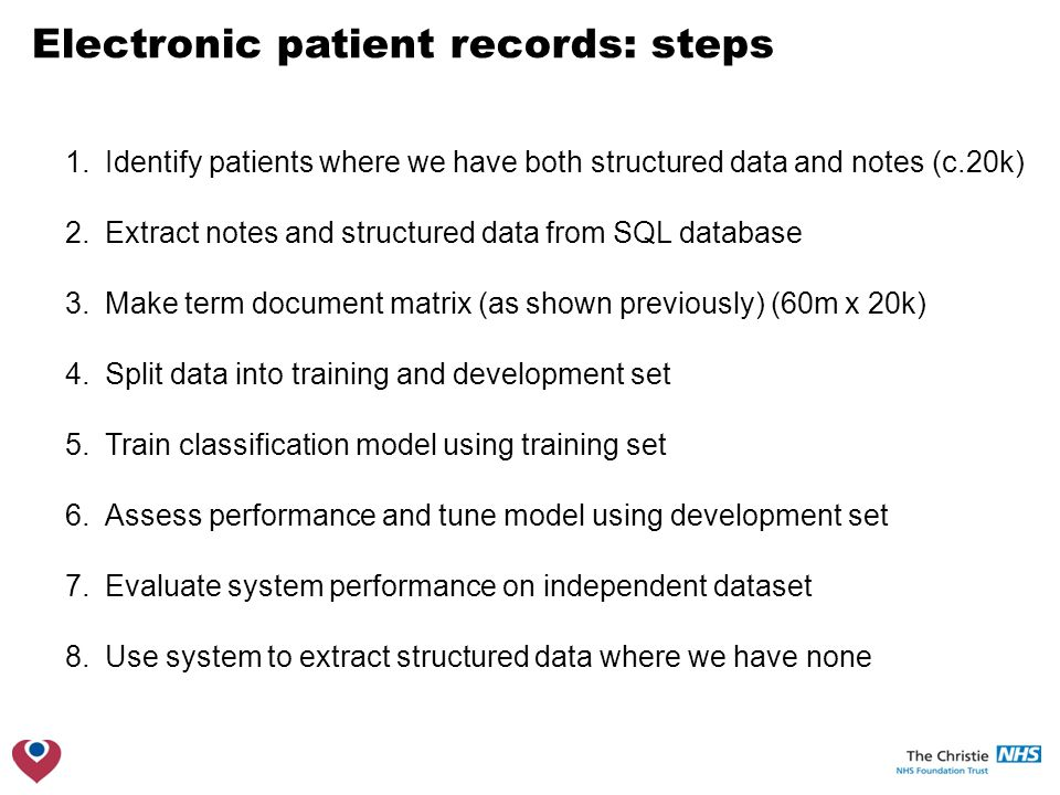Electronic patient records: steps 1.Identify patients where we have both structured data and notes (c.20k) 2.Extract notes and structured data from SQL database 3.Make term document matrix (as shown previously) (60m x 20k) 4.Split data into training and development set 5.Train classification model using training set 6.Assess performance and tune model using development set 7.Evaluate system performance on independent dataset 8.Use system to extract structured data where we have none