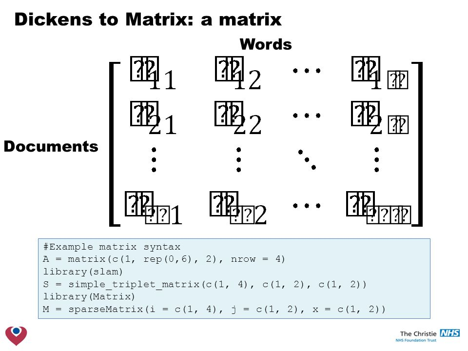 Dickens to Matrix: a matrix Documents Words #Example matrix syntax A = matrix(c(1, rep(0,6), 2), nrow = 4) library(slam) S = simple_triplet_matrix(c(1, 4), c(1, 2), c(1, 2)) library(Matrix) M = sparseMatrix(i = c(1, 4), j = c(1, 2), x = c(1, 2))