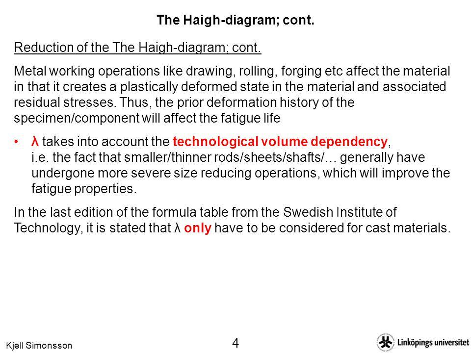 Kjell Simonsson 4 The Haigh-diagram; cont. Reduction of the The Haigh-diagram; cont. Metal working operations like drawing, rolling, forging etc affec