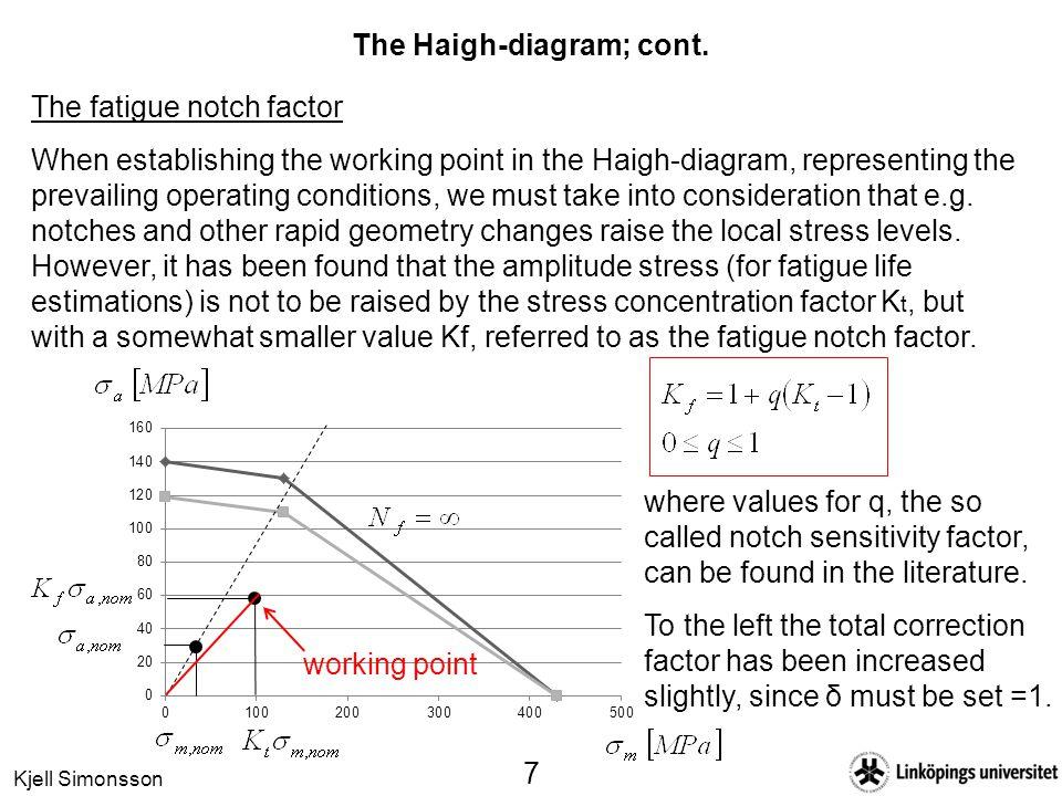 Kjell Simonsson 7 The Haigh-diagram; cont. The fatigue notch factor When establishing the working point in the Haigh-diagram, representing the prevail