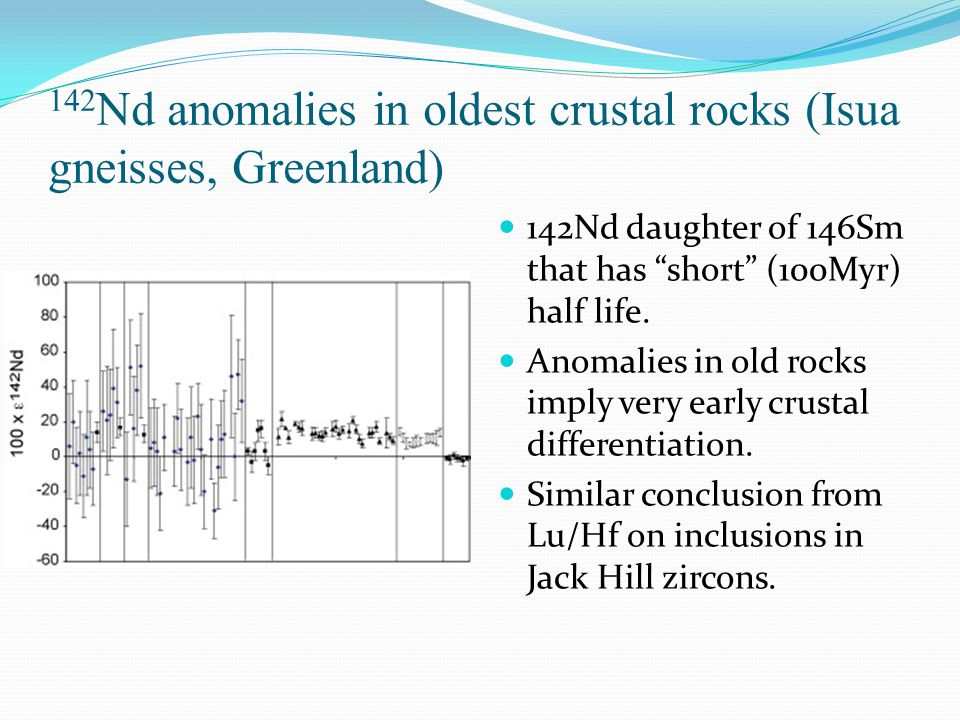 142 Nd anomalies in oldest crustal rocks (Isua gneisses, Greenland) 142Nd daughter of 146Sm that has short (100Myr) half life.