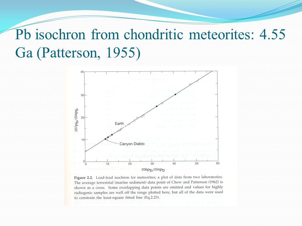 Pb isochron from chondritic meteorites: 4.55 Ga (Patterson, 1955)