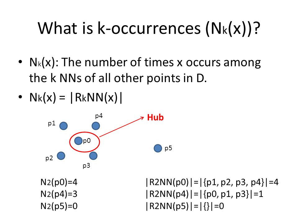What is k-occurrences (N k (x))? N k (x): The number of times x occurs among the k NNs of all other points in D. N k (x) = |R k NN(x)| p1 p2 p3 p4 p5