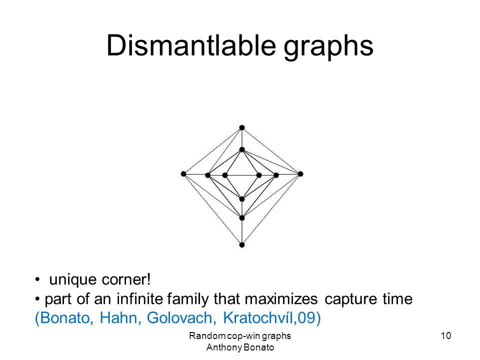 Dismantlable graphs Random cop-win graphs Anthony Bonato 10 unique corner.