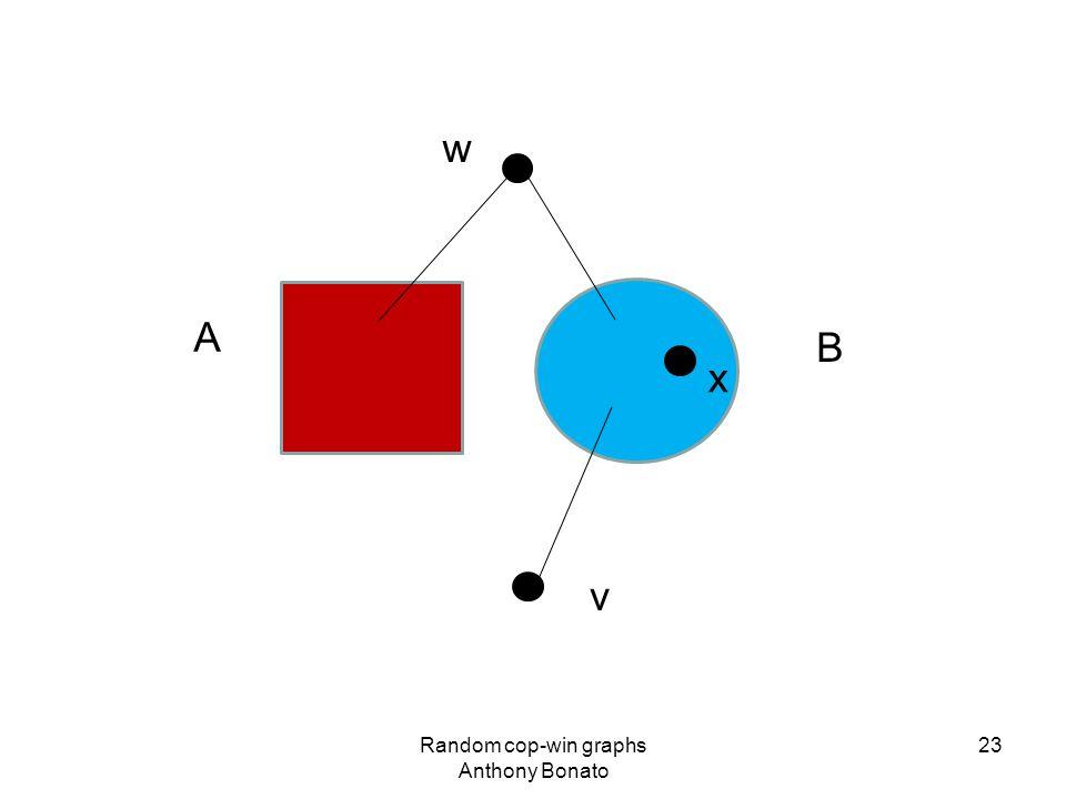Random cop-win graphs Anthony Bonato 23 A B w v x