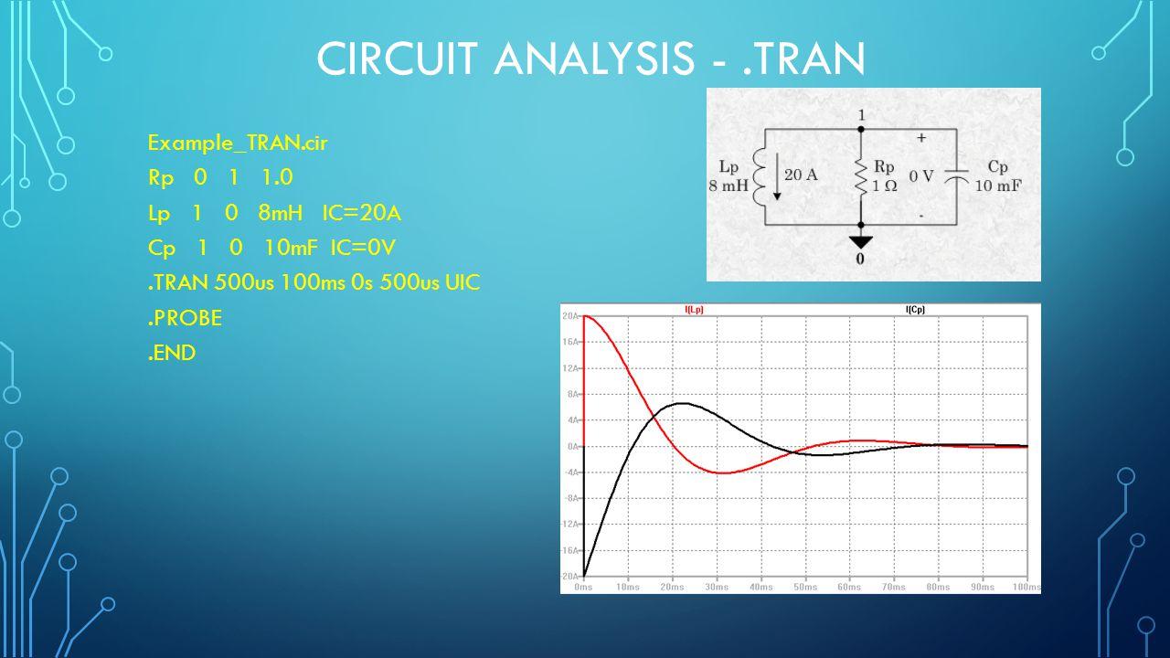 CIRCUIT ANALYSIS -.TRAN Example_TRAN.cir Rp 0 1 1.0 Lp 1 0 8mH IC=20A Cp 1 0 10mF IC=0V.TRAN 500us 100ms 0s 500us UIC.PROBE.END