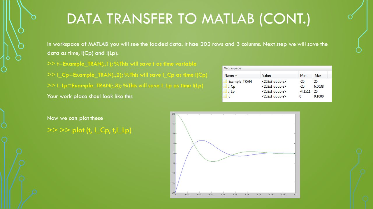 DATA TRANSFER TO MATLAB (CONT.) In workspace of MATLAB you will see the loaded data.