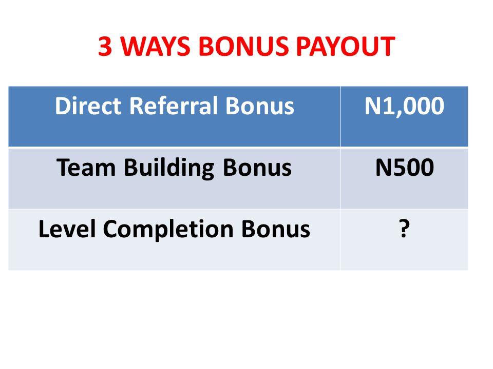 3 WAYS BONUS PAYOUT Direct Referral BonusN1,000 Team Building BonusN500 Level Completion Bonus