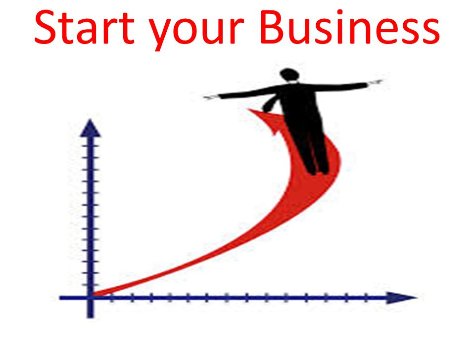 OUR 5S MODEL SN ACTIVITY S1 Shape your Mind-set S2 Select the Business S3 Shape your Skills S4 Start your Business S5 Support your Business