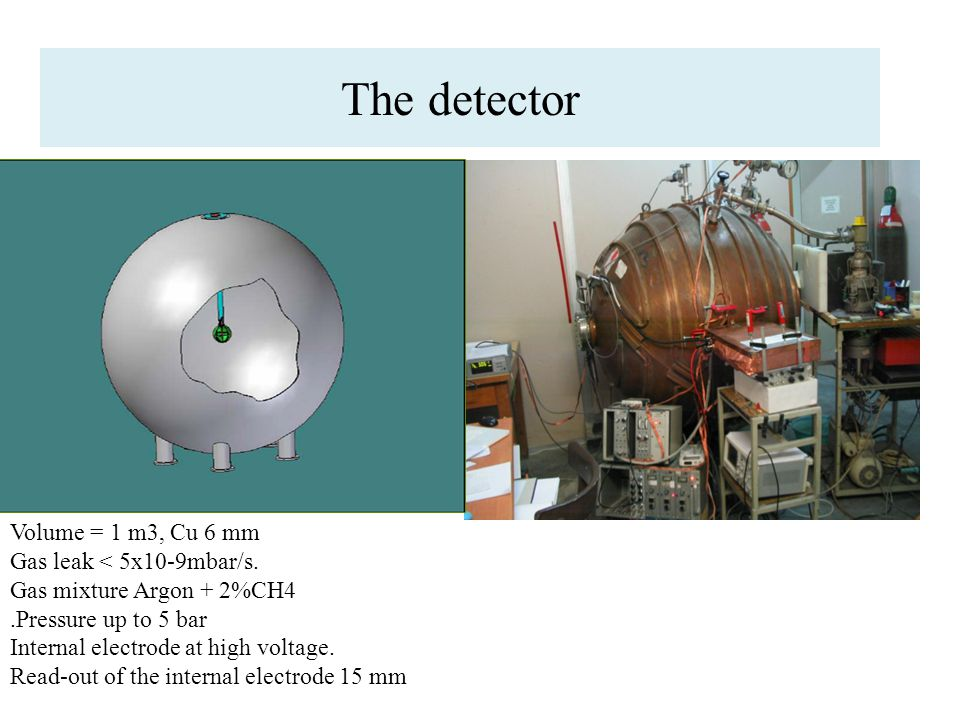 The detector Volume = 1 m3, Cu 6 mm Gas leak < 5x10-9mbar/s. Gas mixture Argon + 2%CH4.Pressure up to 5 bar Internal electrode at high voltage. Read-o