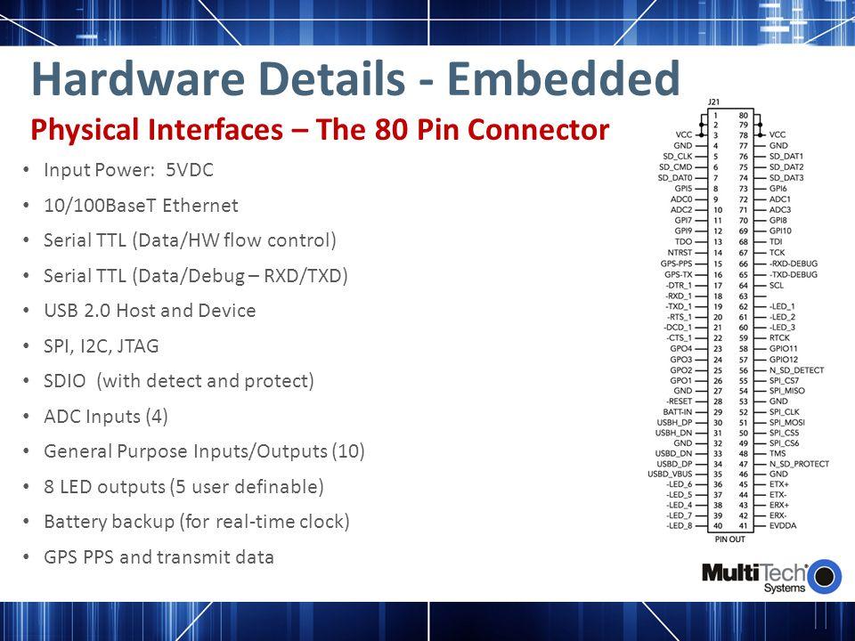 Input Power: 5VDC 10/100BaseT Ethernet Serial TTL (Data/HW flow control) Serial TTL (Data/Debug – RXD/TXD) USB 2.0 Host and Device SPI, I2C, JTAG SDIO