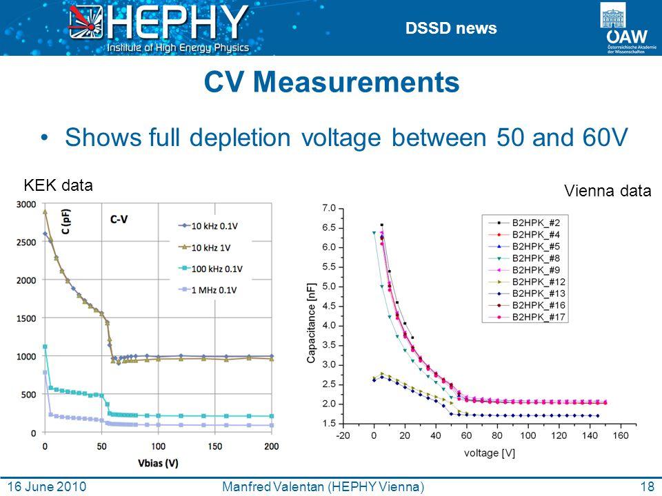 DSSD news CV Measurements Shows full depletion voltage between 50 and 60V 18Manfred Valentan (HEPHY Vienna)16 June 2010 Vienna data KEK data