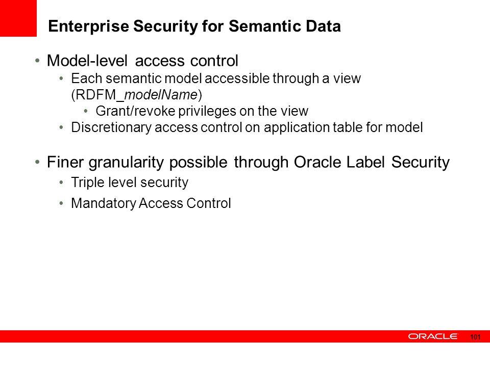 Enterprise Security for Semantic Data Model-level access control Each semantic model accessible through a view (RDFM_modelName) Grant/revoke privilege