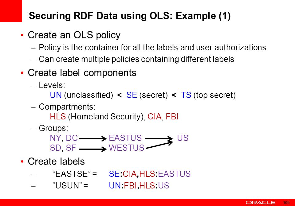 Securing RDF Data using OLS: Example (1) Create an OLS policy – Policy is the container for all the labels and user authorizations – Can create multip