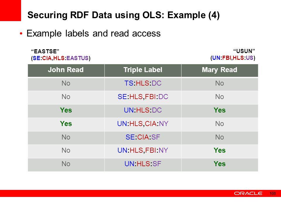 Securing RDF Data using OLS: Example (4) 108 John ReadTriple LabelMary Read NoTS:HLS:DCNo SE:HLS,FBI:DCNo YesUN:HLS:DCYes UN:HLS,CIA:NYNo SE:CIA:SFNo