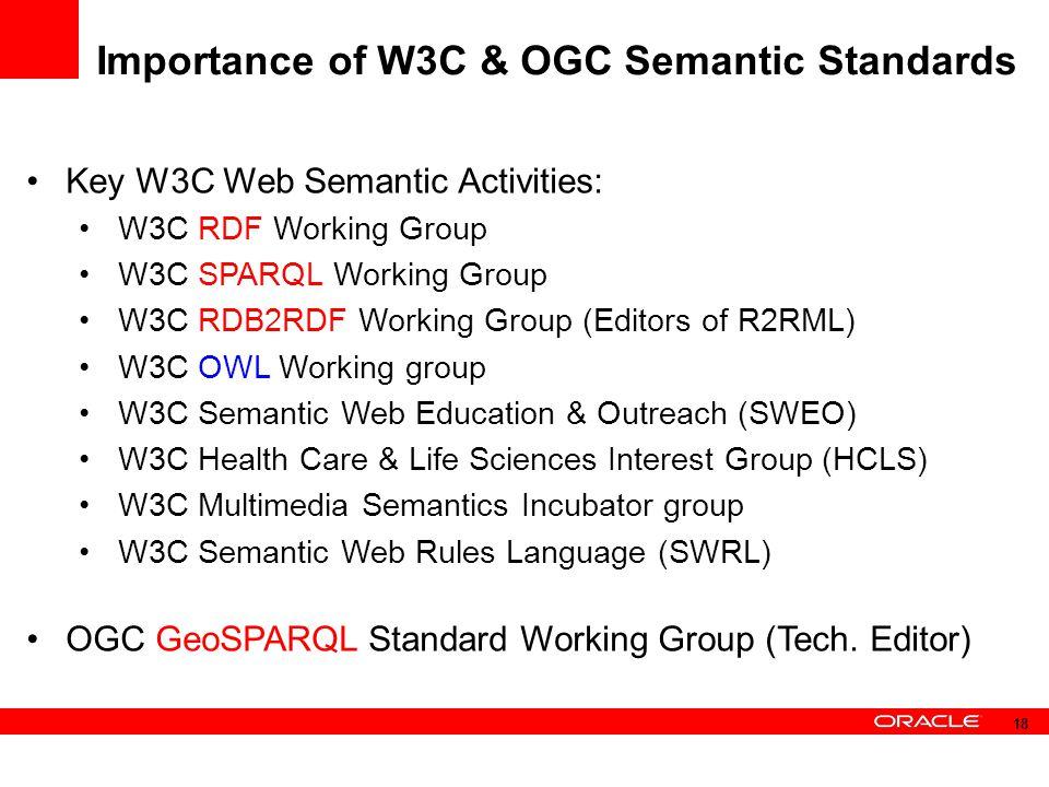Importance of W3C & OGC Semantic Standards Key W3C Web Semantic Activities: W3C RDF Working Group W3C SPARQL Working Group W3C RDB2RDF Working Group (