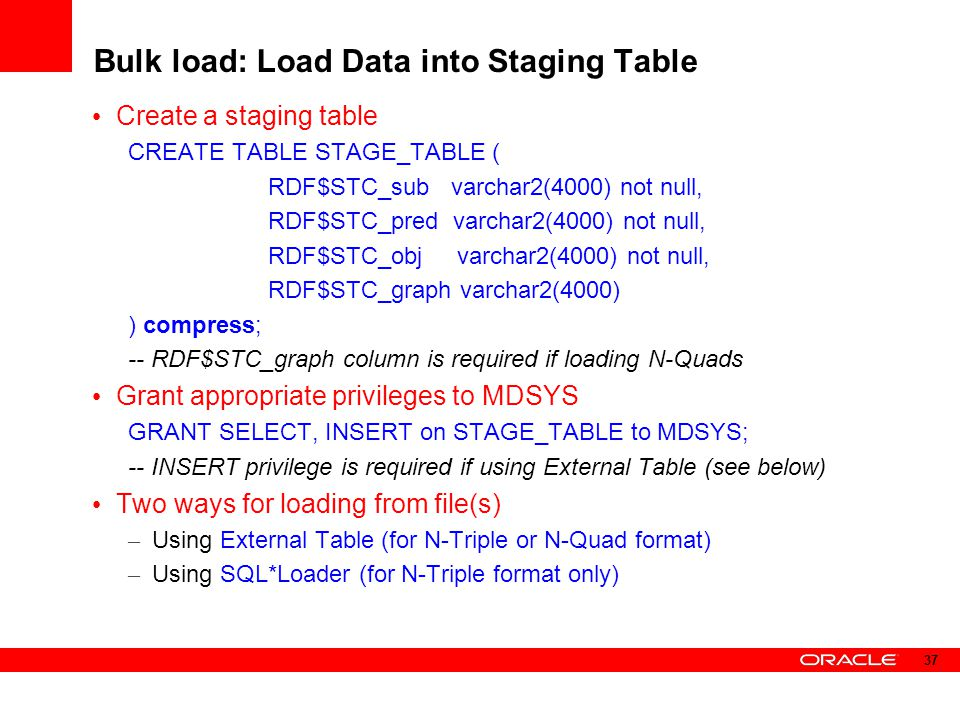 Bulk load: Load Data into Staging Table Create a staging table CREATE TABLE STAGE_TABLE ( RDF$STC_sub varchar2(4000) not null, RDF$STC_pred varchar2(4