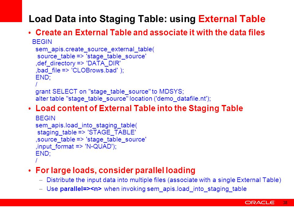 Load Data into Staging Table: using External Table Create an External Table and associate it with the data files BEGIN sem_apis.create_source_external