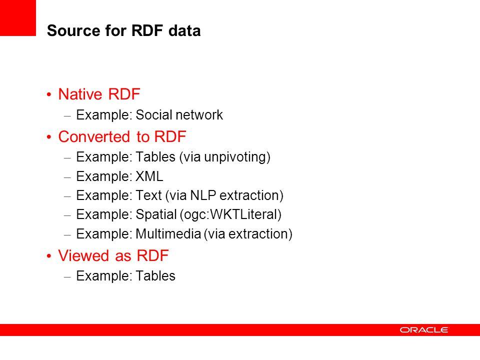 Source for RDF data Native RDF – Example: Social network Converted to RDF – Example: Tables (via unpivoting) – Example: XML – Example: Text (via NLP e
