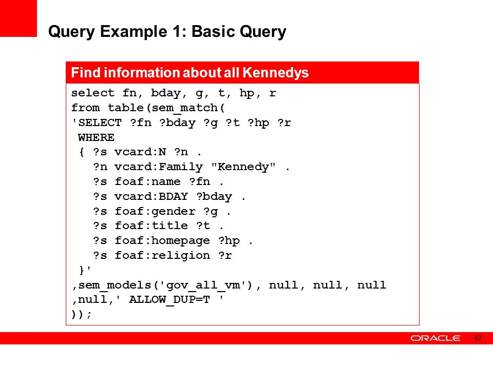Query Example 1: Basic Query select fn, bday, g, t, hp, r from table(sem_match( 'SELECT ?fn ?bday ?g ?t ?hp ?r WHERE { ?s vcard:N ?n. ?n vcard:Family