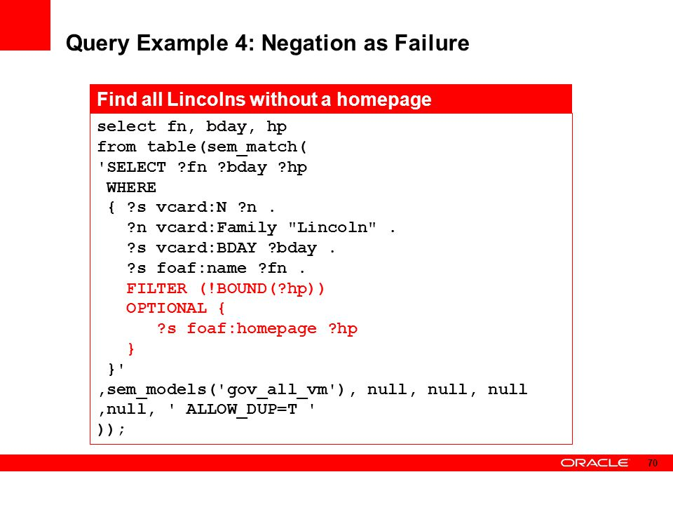 Query Example 4: Negation as Failure select fn, bday, hp from table(sem_match( 'SELECT ?fn ?bday ?hp WHERE { ?s vcard:N ?n. ?n vcard:Family