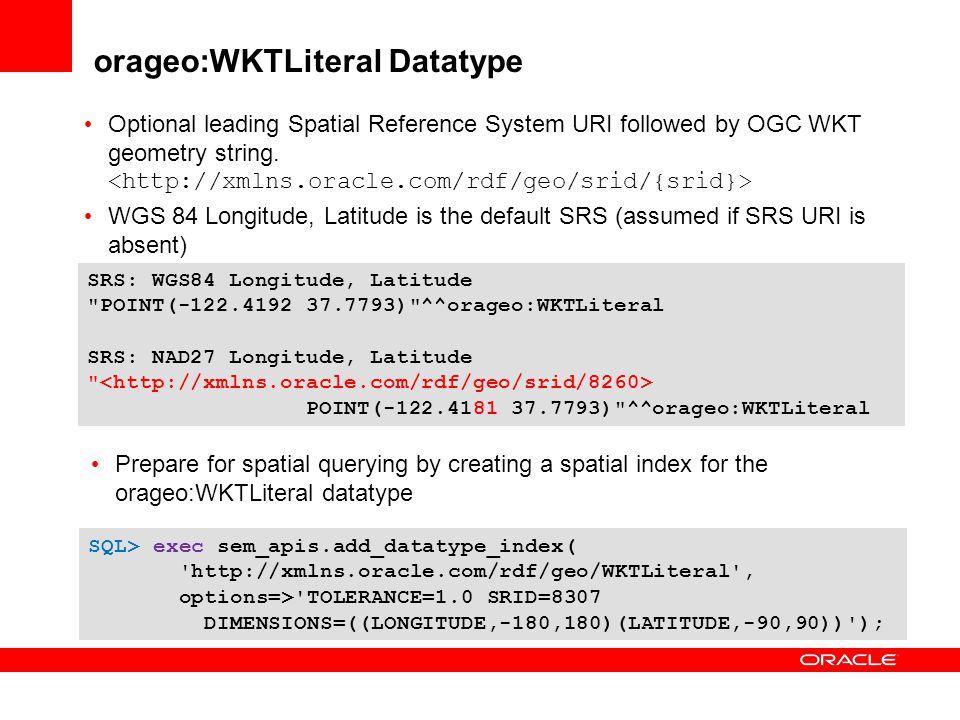 orageo:WKTLiteral Datatype SRS: WGS84 Longitude, Latitude