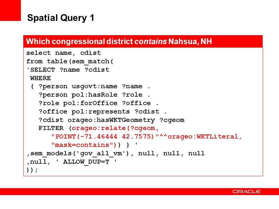 Spatial Query 1 select name, cdist from table(sem_match( 'SELECT ?name ?cdist WHERE { ?person usgovt:name ?name. ?person pol:hasRole ?role. ?role pol: