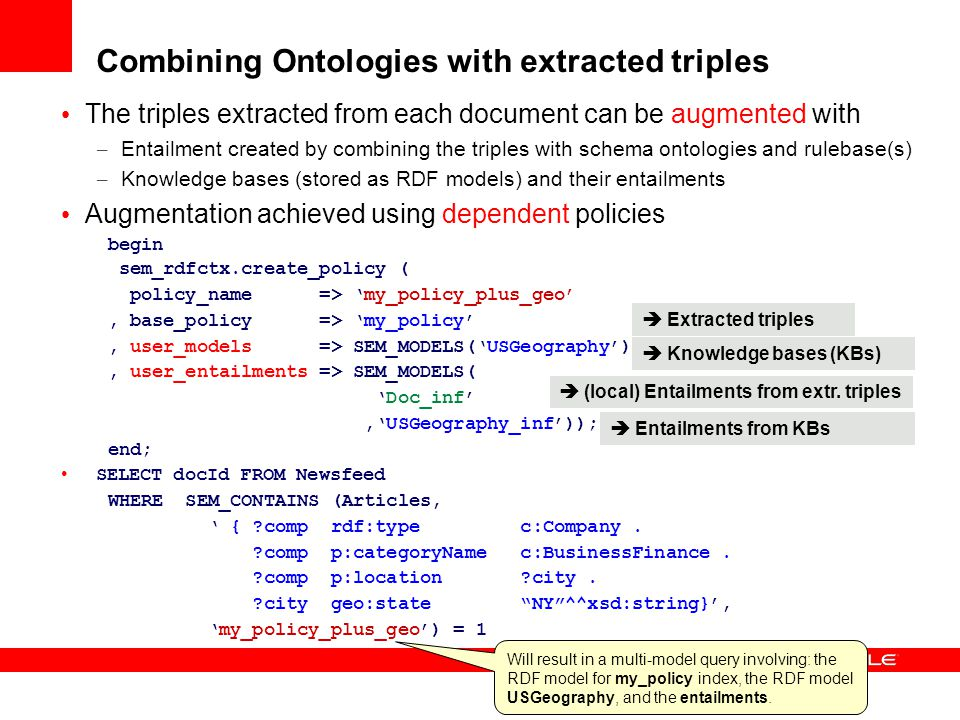 The triples extracted from each document can be augmented with – Entailment created by combining the triples with schema ontologies and rulebase(s) –