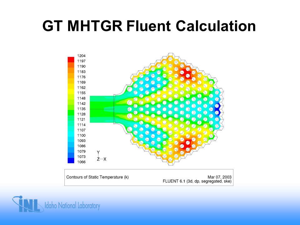 GT MHTGR Fluent Calculation