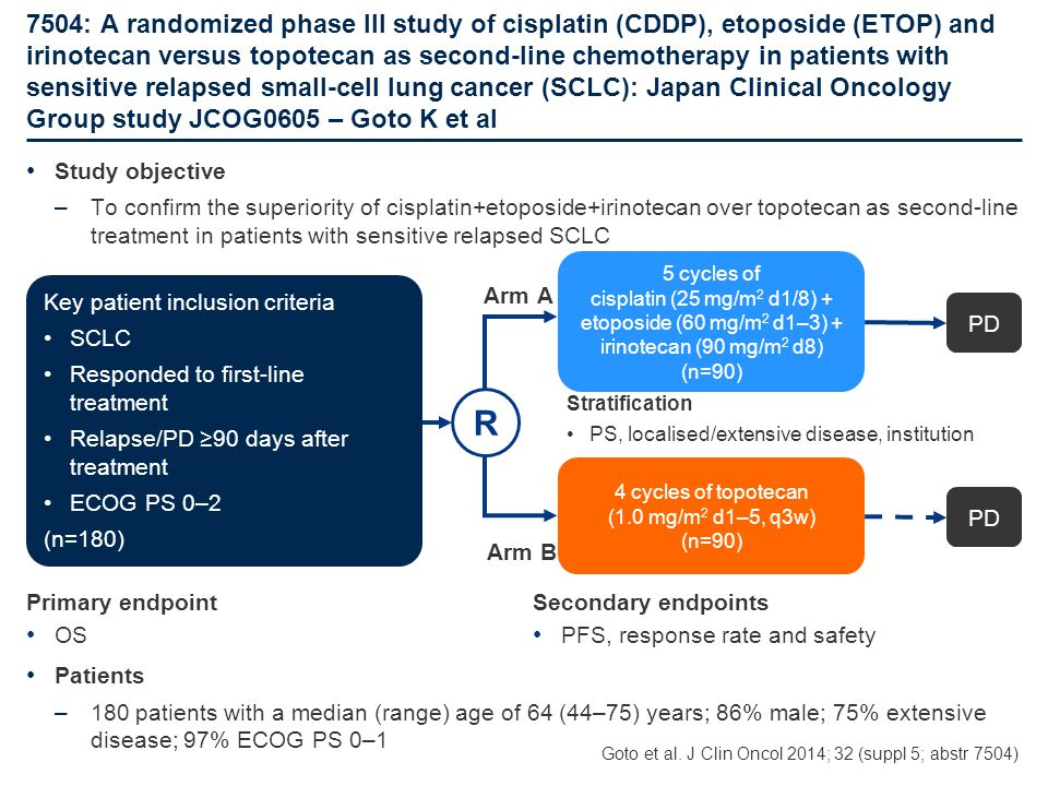 7504: A randomized phase III study of cisplatin (CDDP), etoposide (ETOP) and irinotecan versus topotecan as second-line chemotherapy in patients with